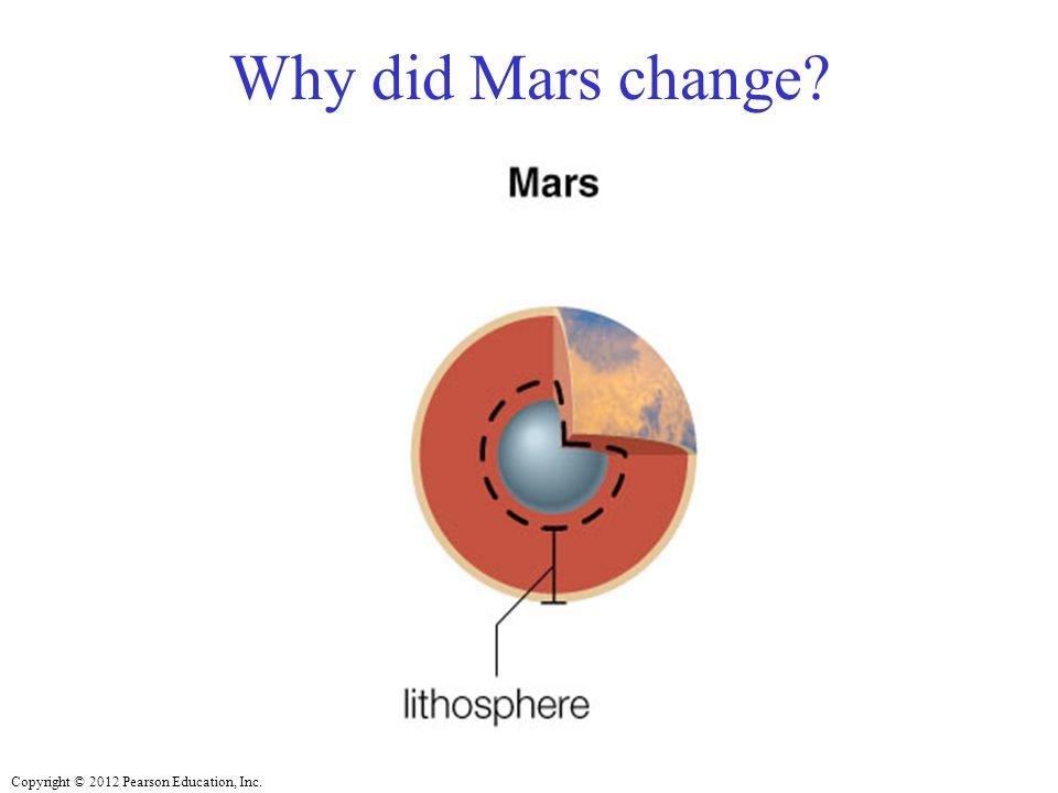Why did Mars change