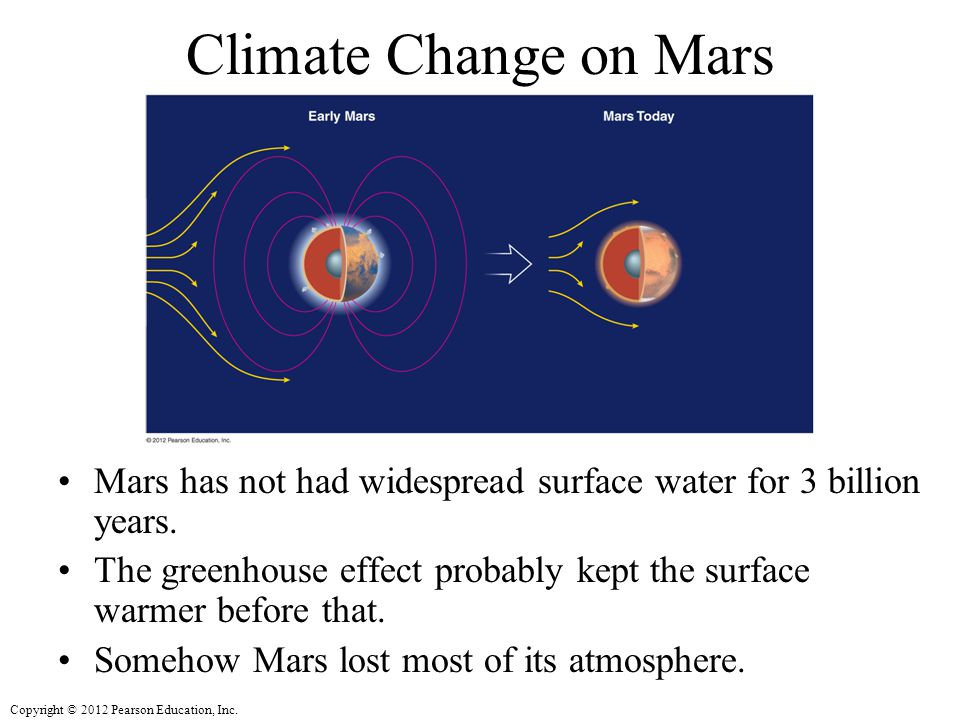 Climate Change on Mars Mars has not had widespread surface water for 3 billion years.