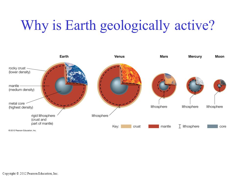 Why is Earth geologically active