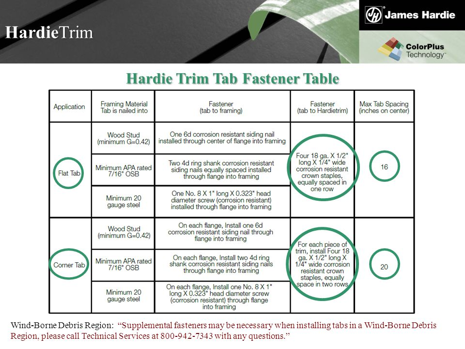 Hardie Trim Tab Fastener Table