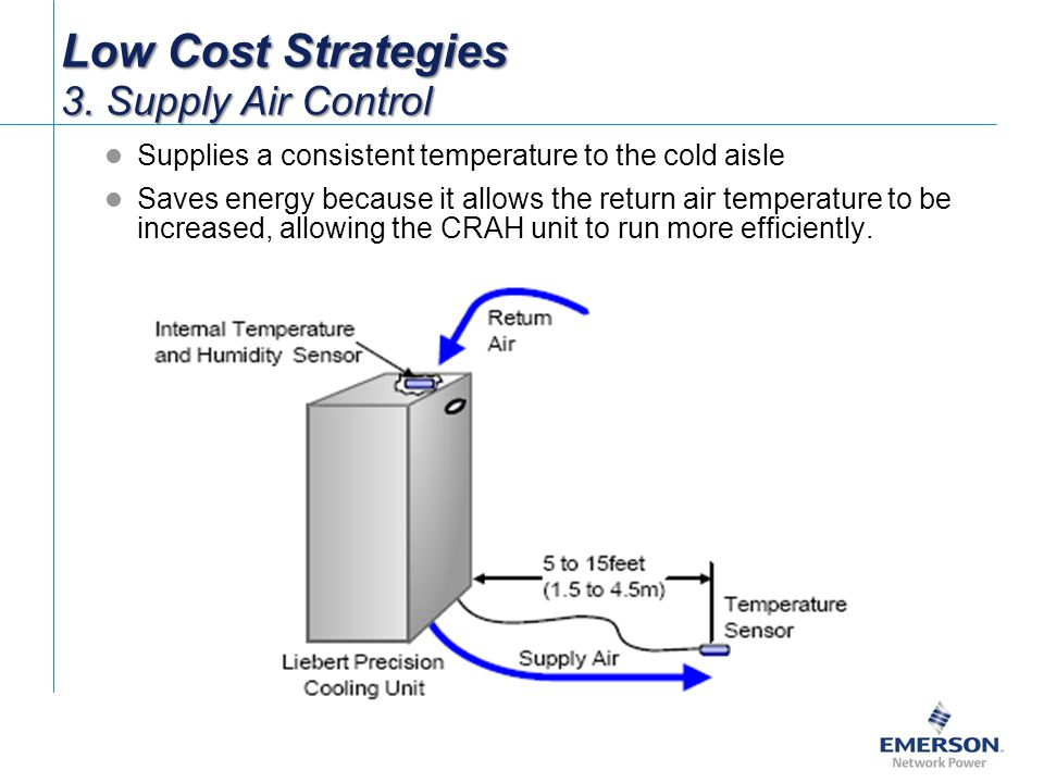 Low Cost Strategies 3. Supply Air Control