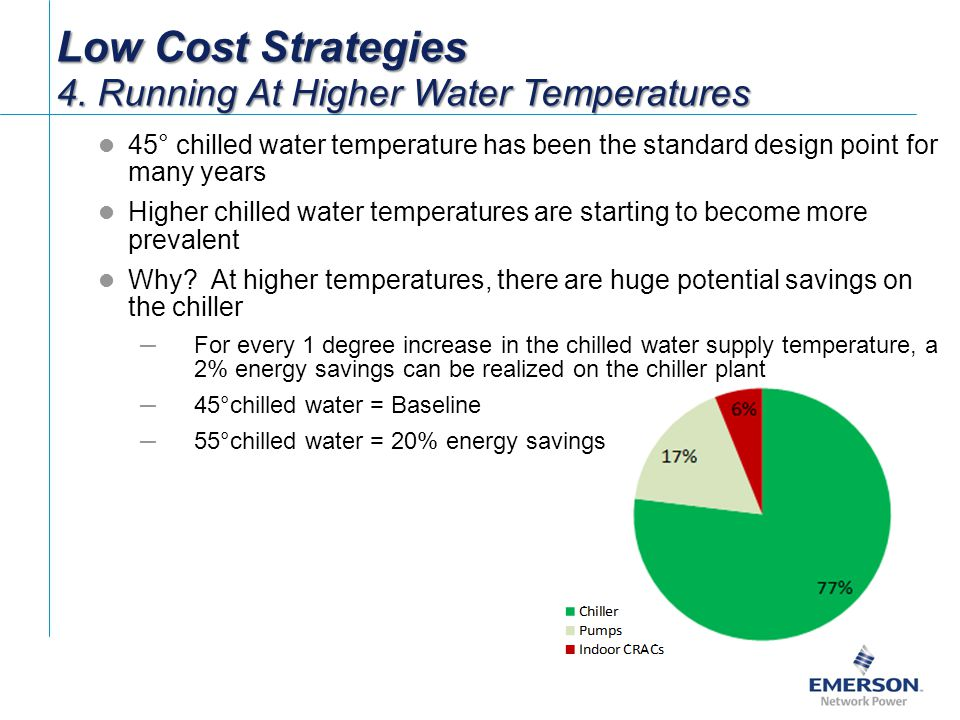 Low Cost Strategies 4. Running At Higher Water Temperatures
