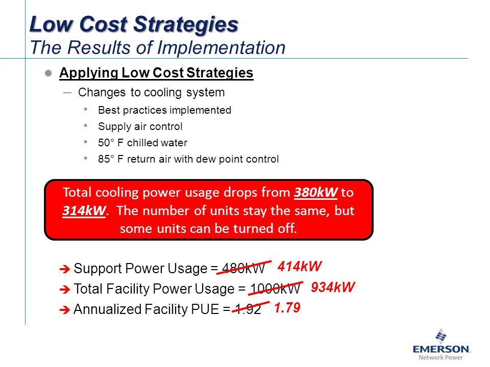 Low Cost Strategies The Results of Implementation