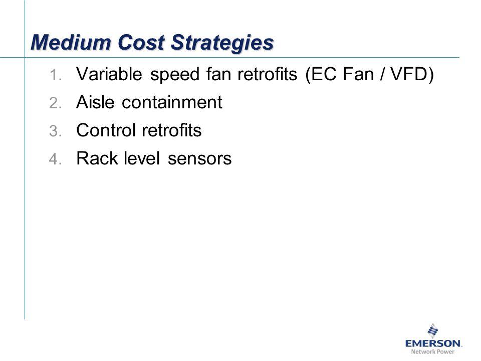 Medium Cost Strategies