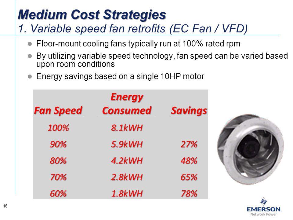 Medium Cost Strategies 1. Variable speed fan retrofits (EC Fan / VFD)