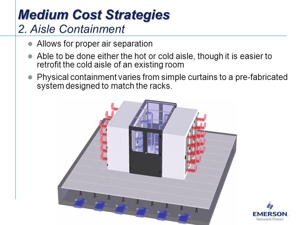 Medium Cost Strategies 2. Aisle Containment
