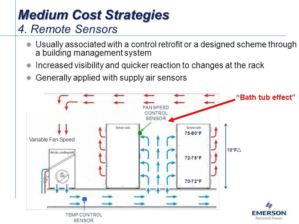 Medium Cost Strategies 4. Remote Sensors