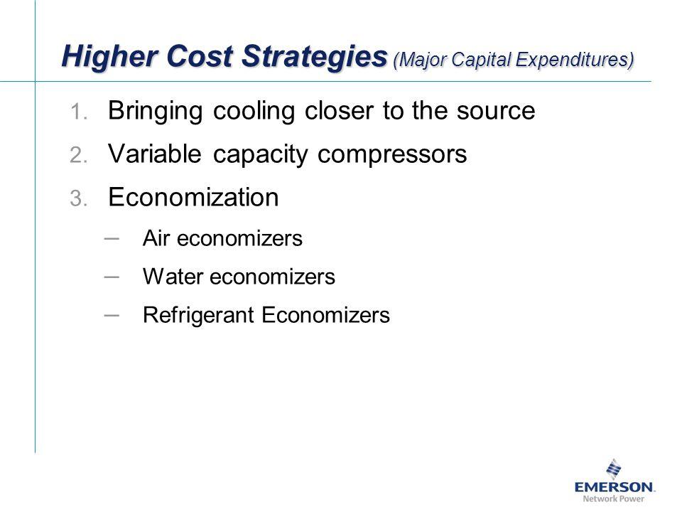 Higher Cost Strategies (Major Capital Expenditures)