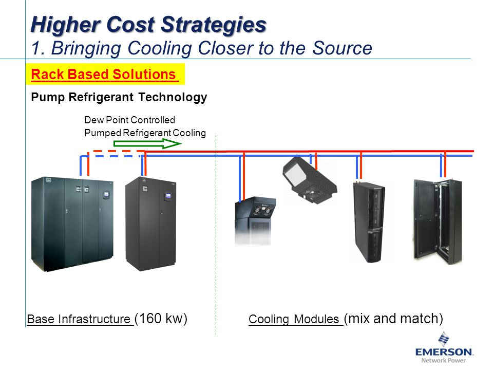 Higher Cost Strategies 1. Bringing Cooling Closer to the Source