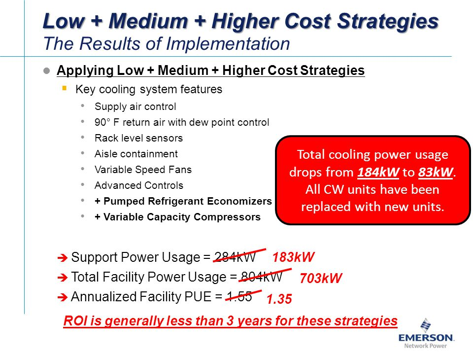 ROI is generally less than 3 years for these strategies