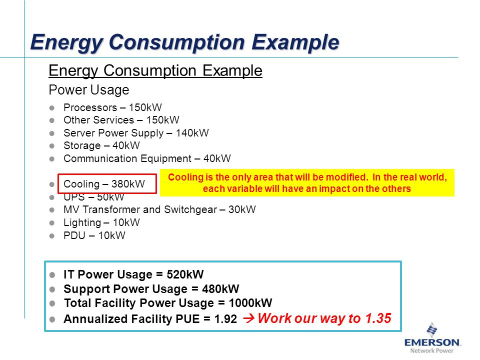 Energy Consumption Example