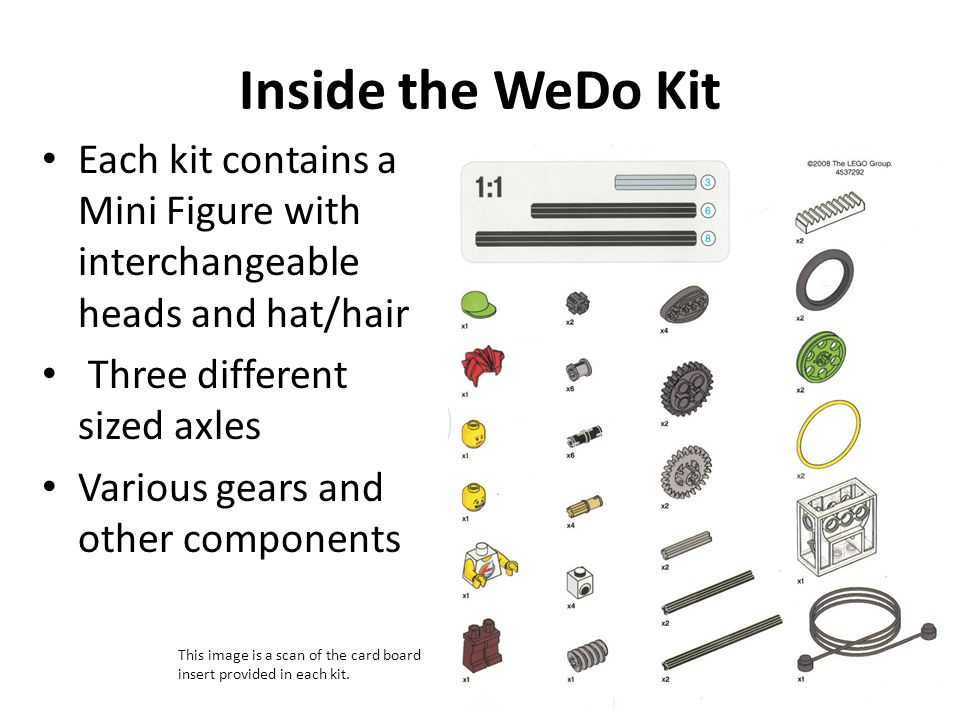 Inside the WeDo Kit Each kit contains a Mini Figure with interchangeable heads and hat/hair. Three different sized axles.