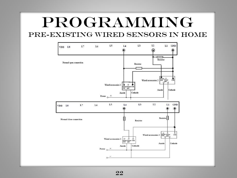 pre-existing wired sensors in home