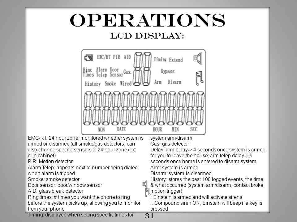 Operations LCD display: 31