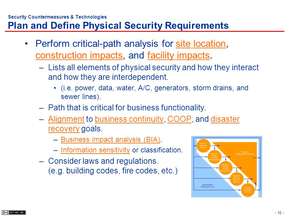 Security Countermeasures & Technologies Plan and Define Physical Security Requirements