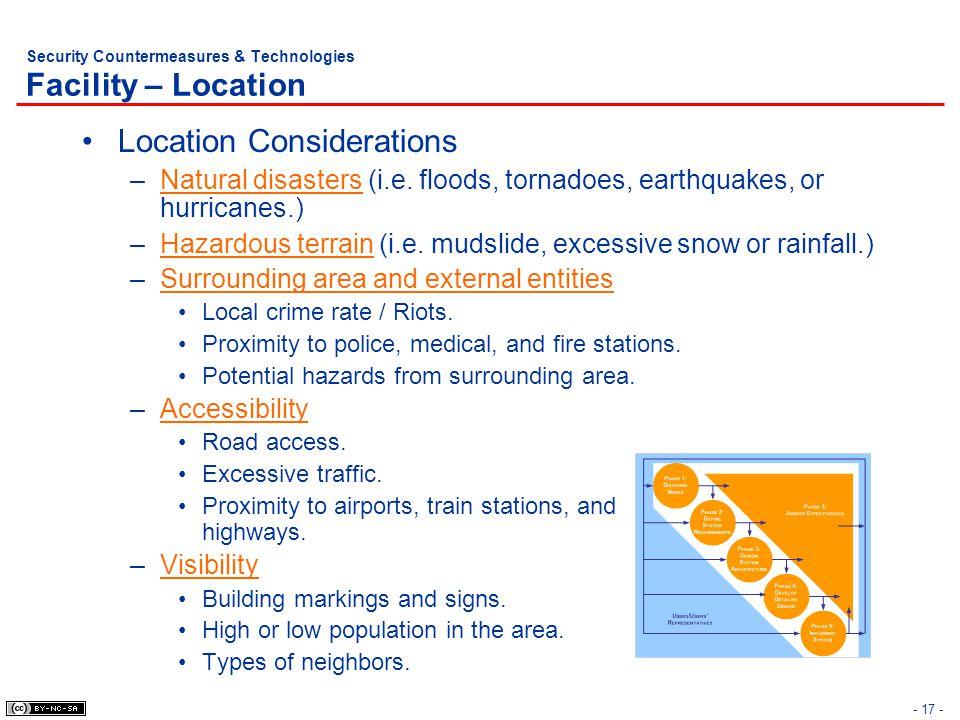 Security Countermeasures & Technologies Facility – Location