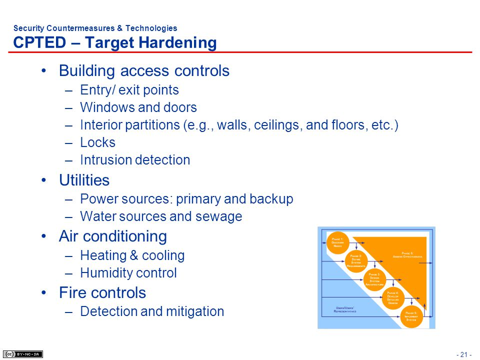 Security Countermeasures & Technologies CPTED – Target Hardening