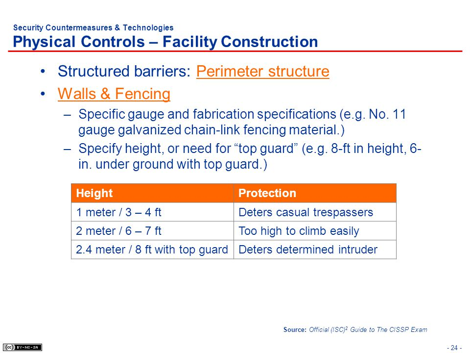 Structured barriers: Perimeter structure Walls & Fencing