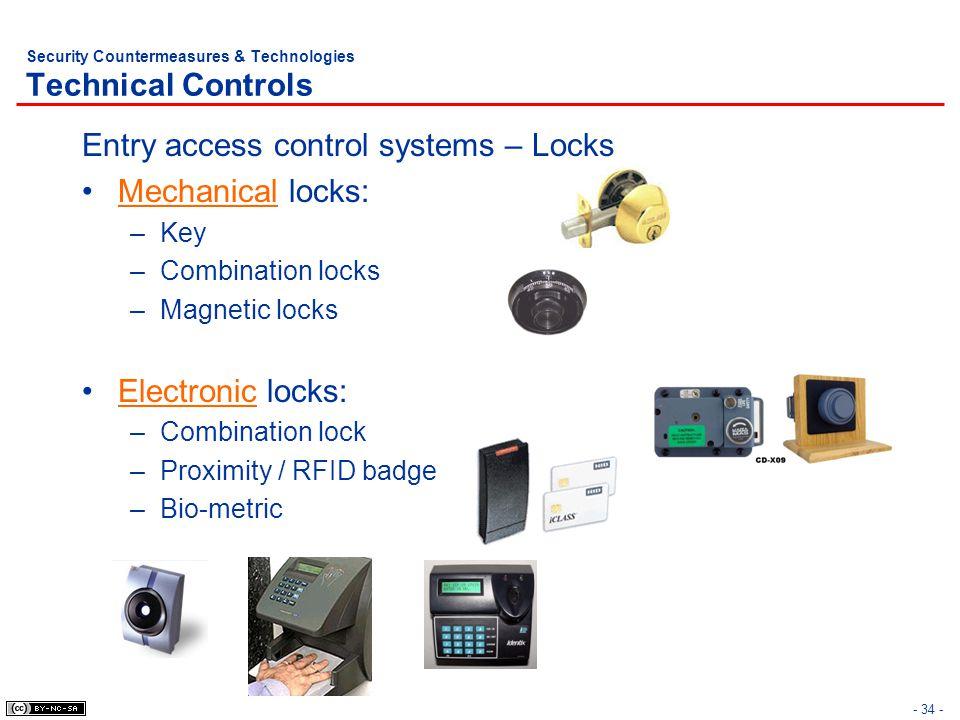 Security Countermeasures & Technologies Technical Controls