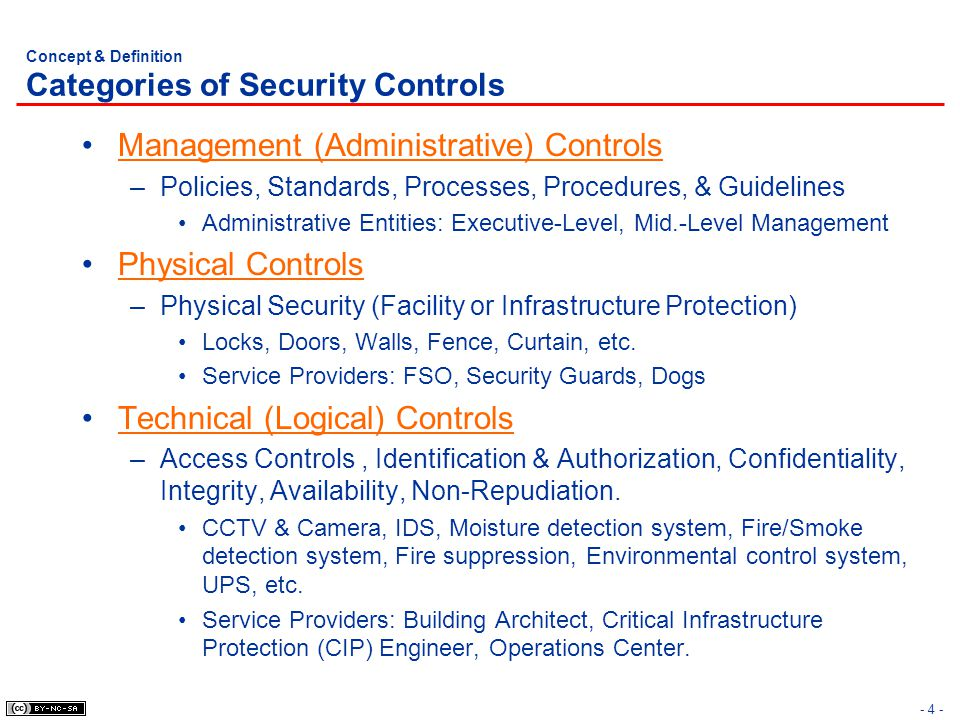 Concept & Definition Categories of Security Controls