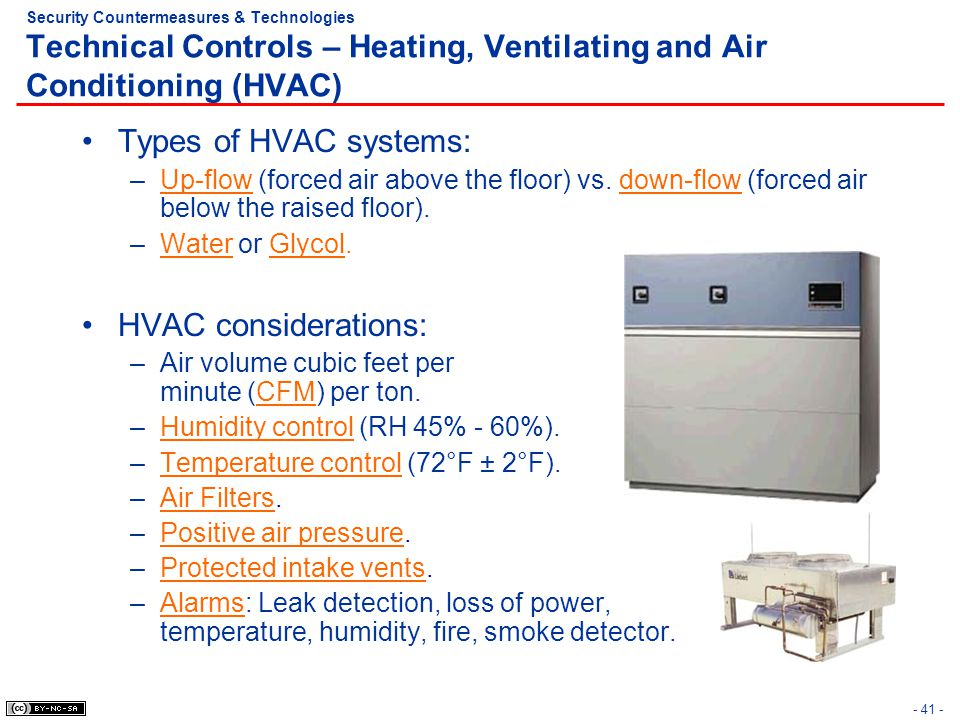 Cissp common body of knowledge review physical for Types of forced air heating systems