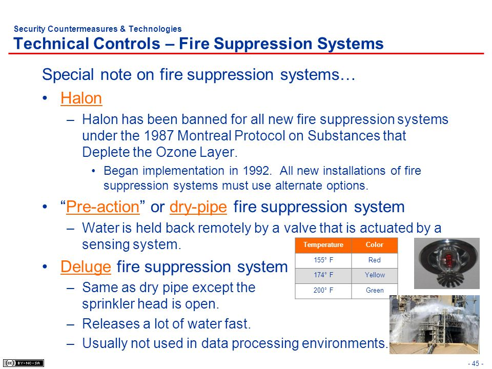 Special note on fire suppression systems… Halon