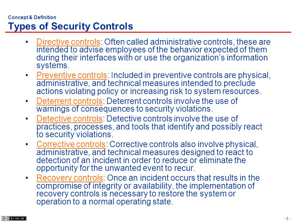 Concept & Definition Types of Security Controls