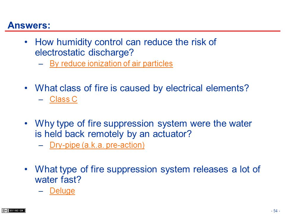 How humidity control can reduce the risk of electrostatic discharge