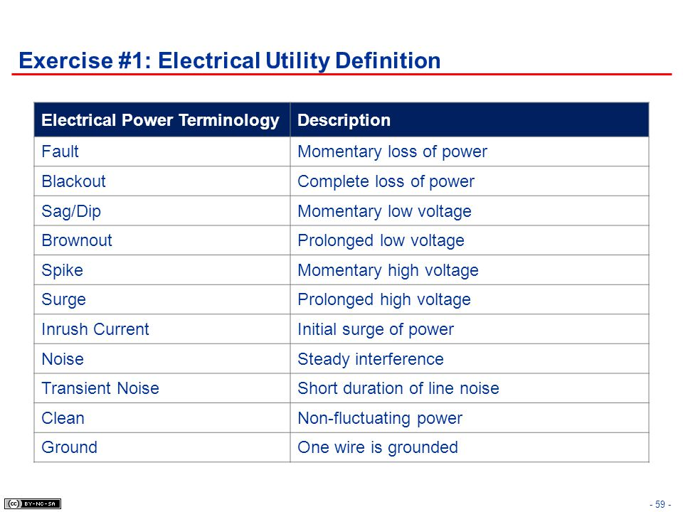 Exercise #1: Electrical Utility Definition