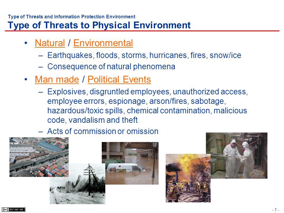 Natural / Environmental