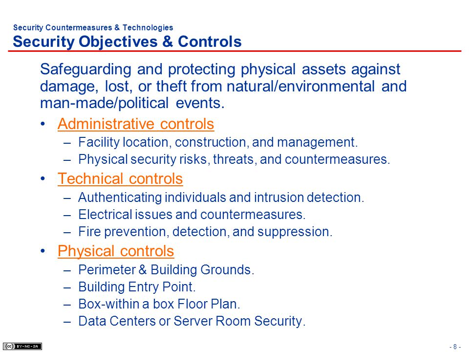 Security Countermeasures & Technologies Security Objectives & Controls