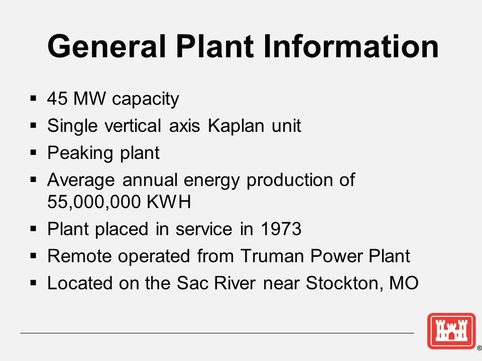 General Plant Information