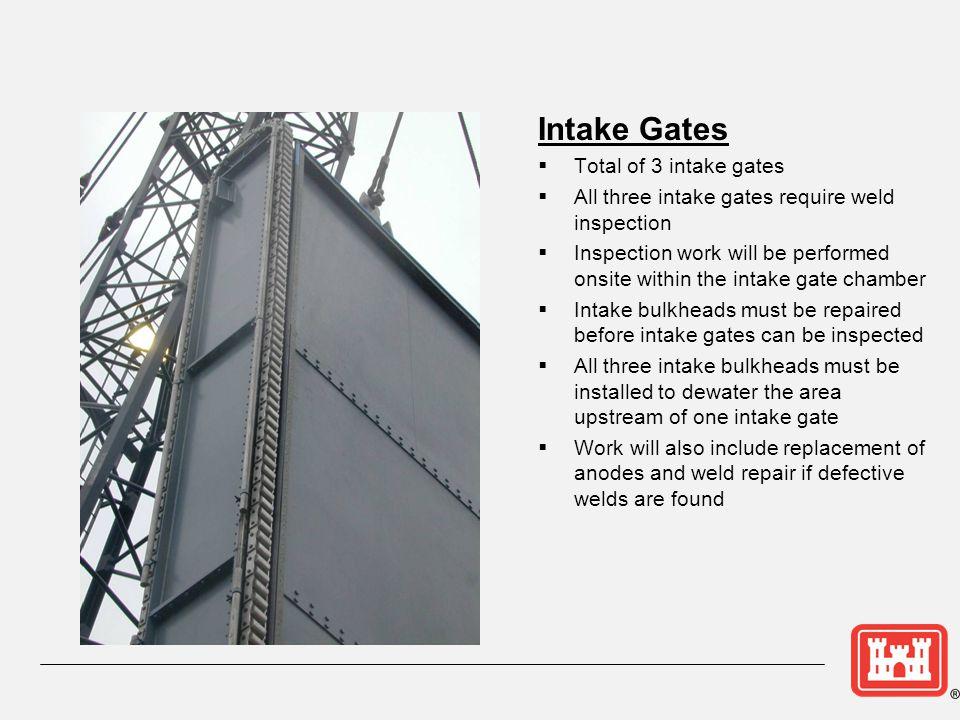 Intake Gates Total of 3 intake gates
