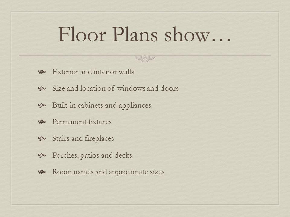Floor Plans show… Exterior and interior walls