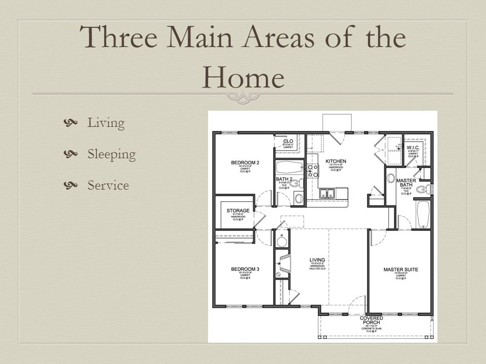 Three Main Areas of the Home
