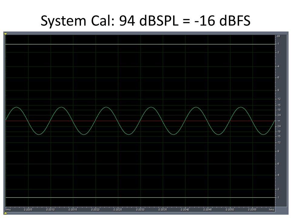 System Cal: 94 dBSPL = -16 dBFS