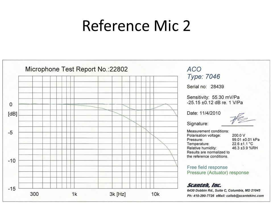 Reference Mic 2
