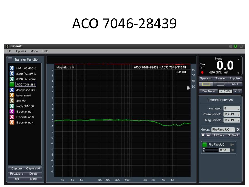 ACO 7046-28439