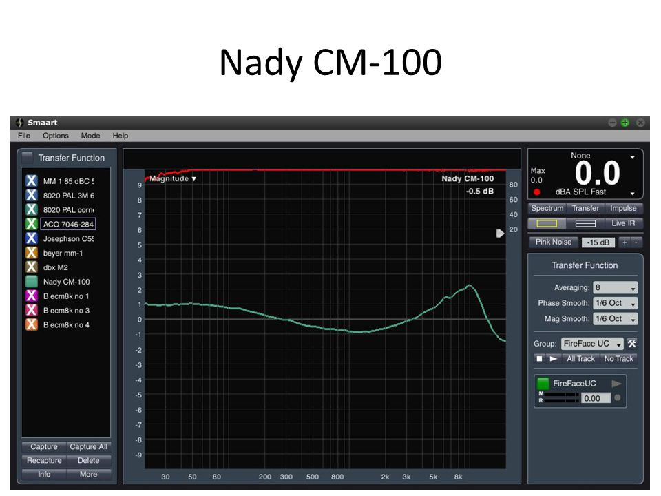 Nady CM-100