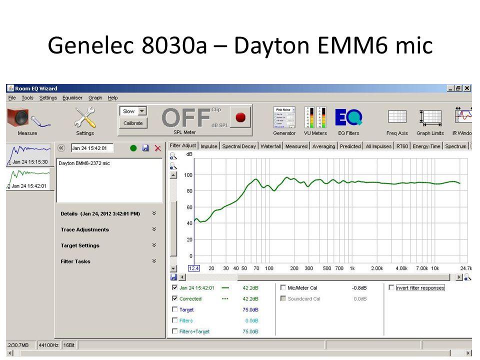 Genelec 8030a – Dayton EMM6 mic