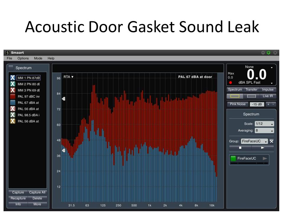 Acoustic Door Gasket Sound Leak