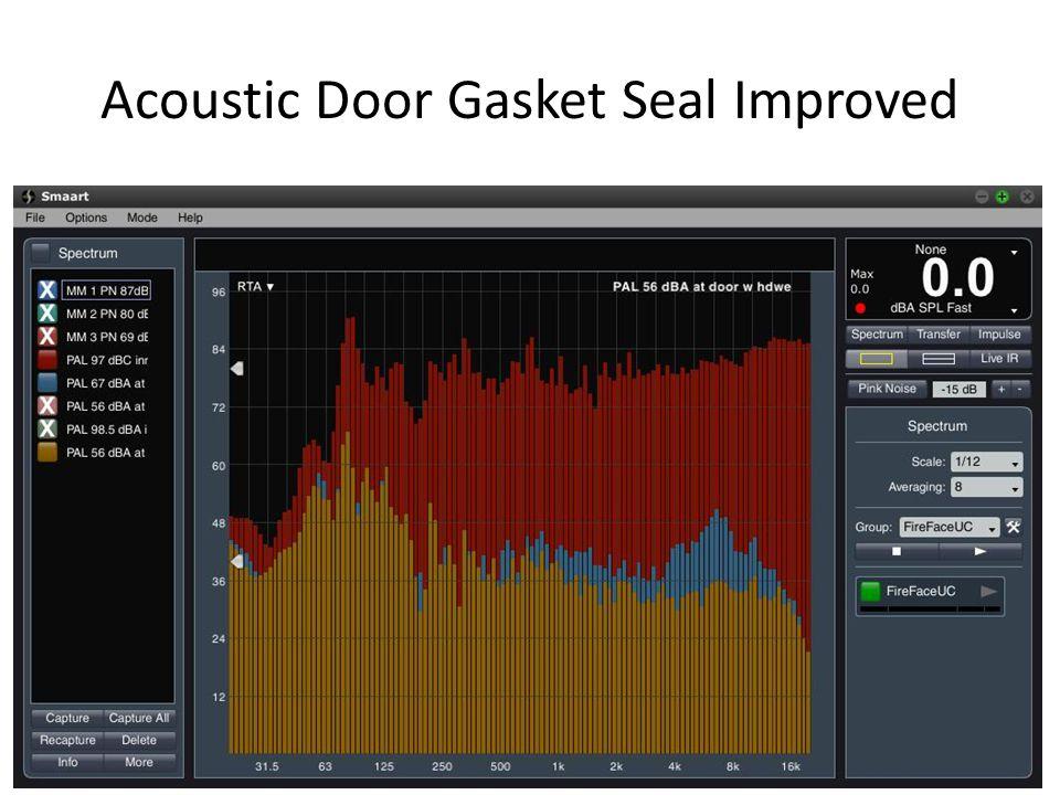Acoustic Door Gasket Seal Improved