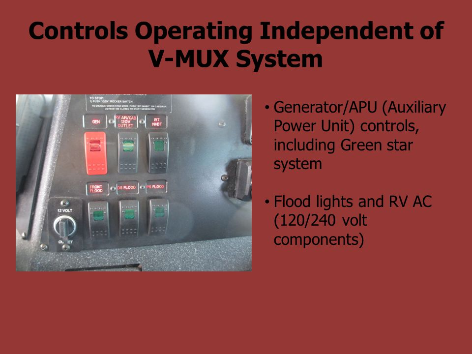 Controls Operating Independent of V-MUX System