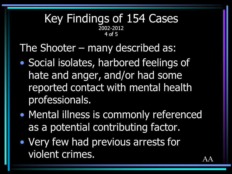Key Findings of 154 Cases 2002-2012 4 of 5