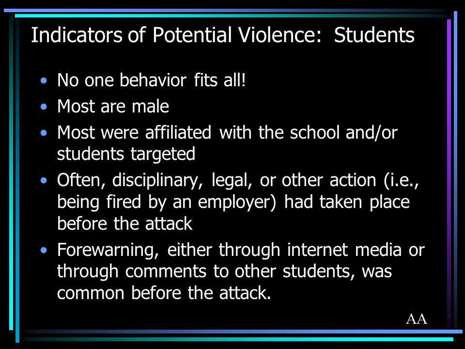 Indicators of Potential Violence: Students