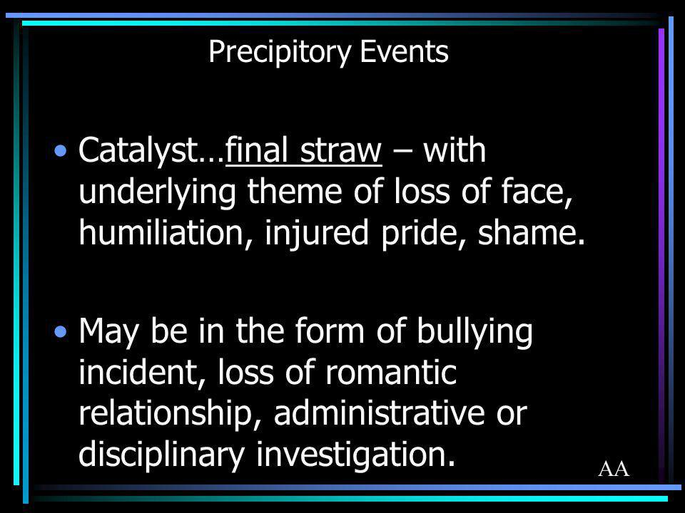 Precipitory Events Catalyst…final straw – with underlying theme of loss of face, humiliation, injured pride, shame.