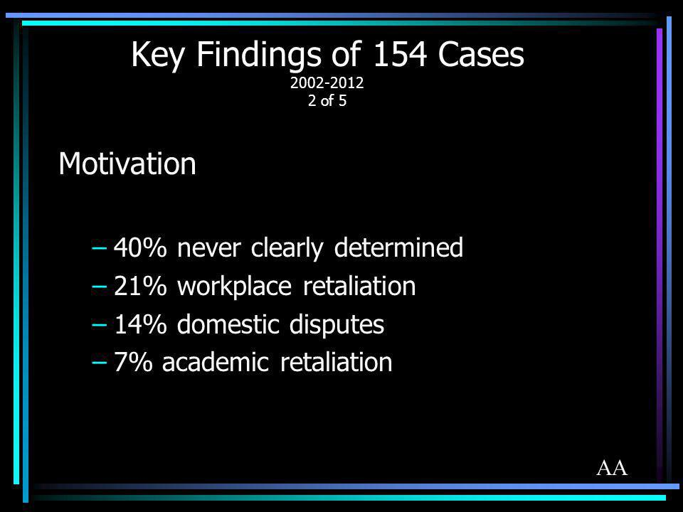 Key Findings of 154 Cases 2002-2012 2 of 5