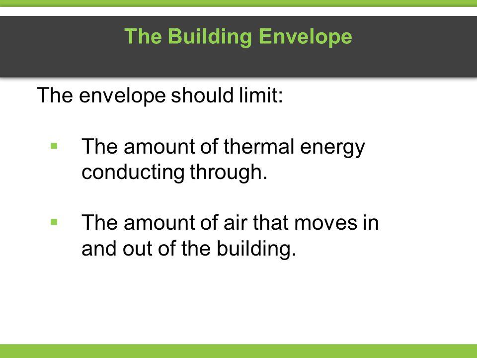 The envelope should limit: