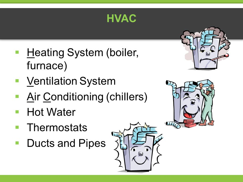 Heating System (boiler, furnace) Ventilation System