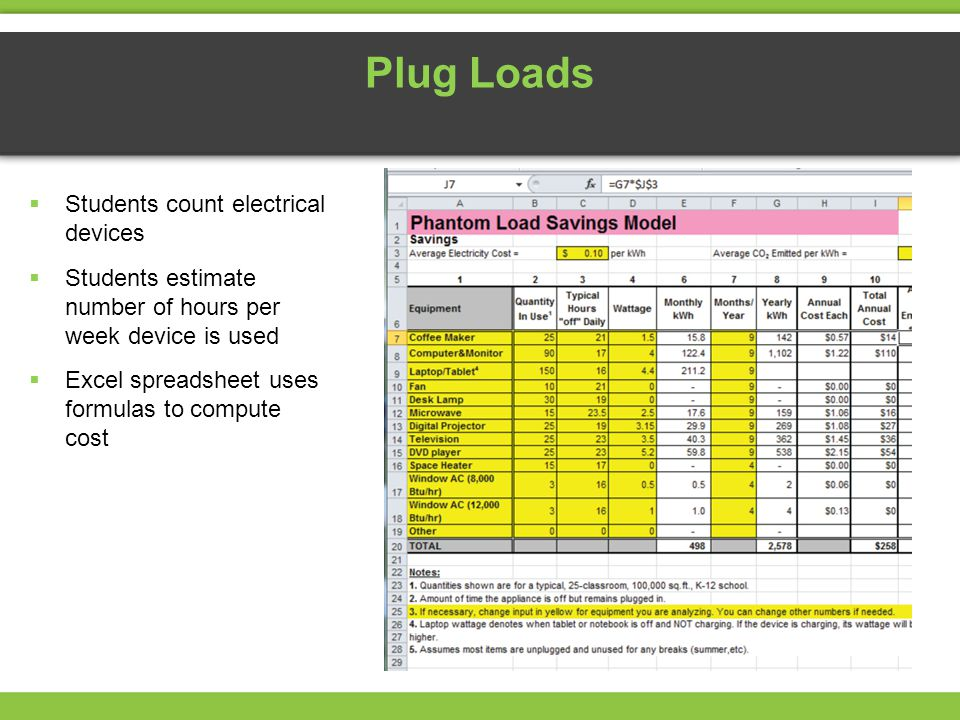 Plug Loads Students count electrical devices